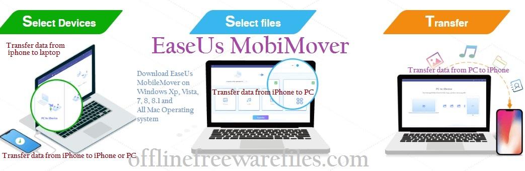 iphone data transfer on windows pc